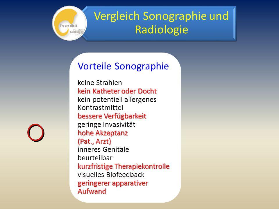 Vergleich Sonographie und Radiologie