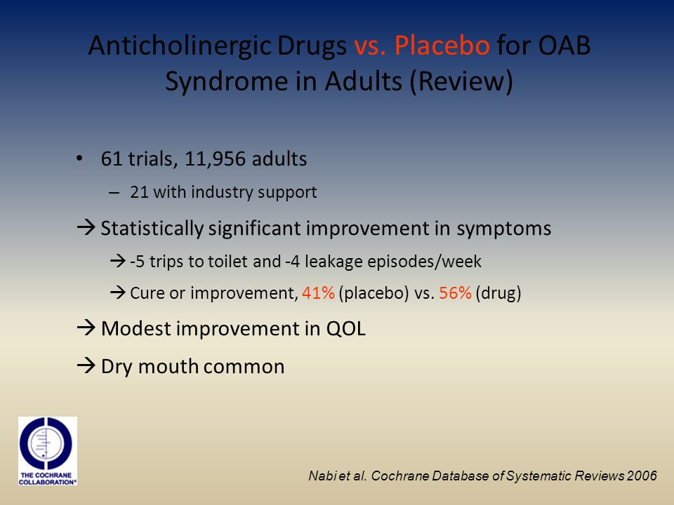 Anticholinergic Drugs vs. Placebo for OAB Syndrome in Adults (Review)
