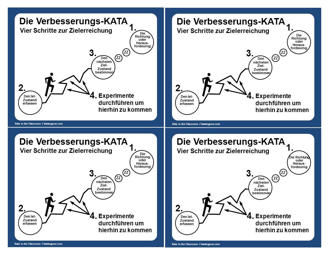 Die Verbesserungs-KATA 1.