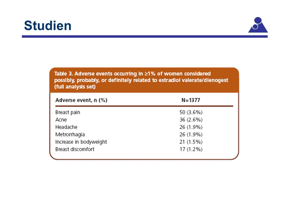Studien 13 pregnancies occurred during treatment