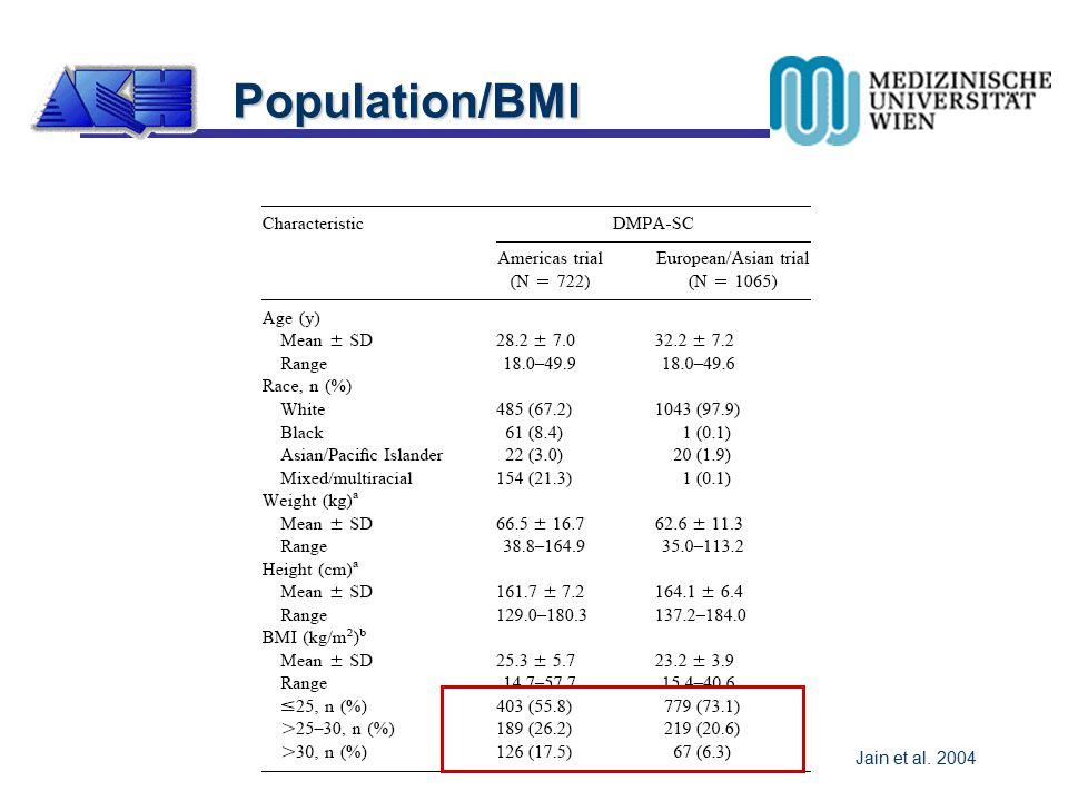 Population/BMI Jain et al. 2004