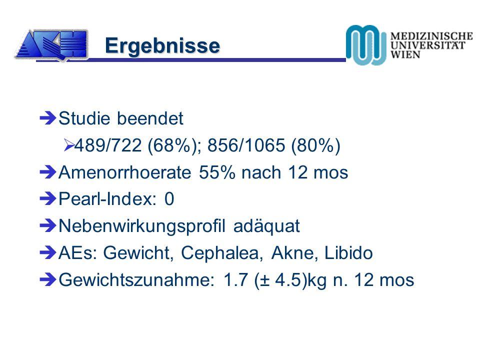 Ergebnisse Studie beendet 489/722 (68%); 856/1065 (80%)