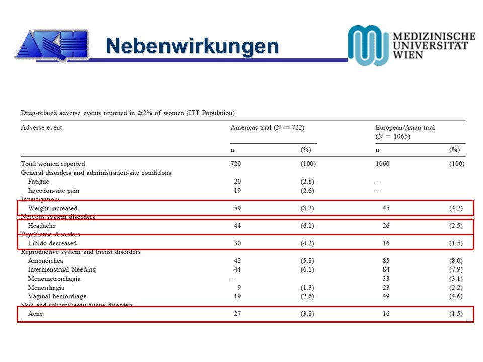 Nebenwirkungen Studie beendet 489/722 (68%); 856/1065 (80%)