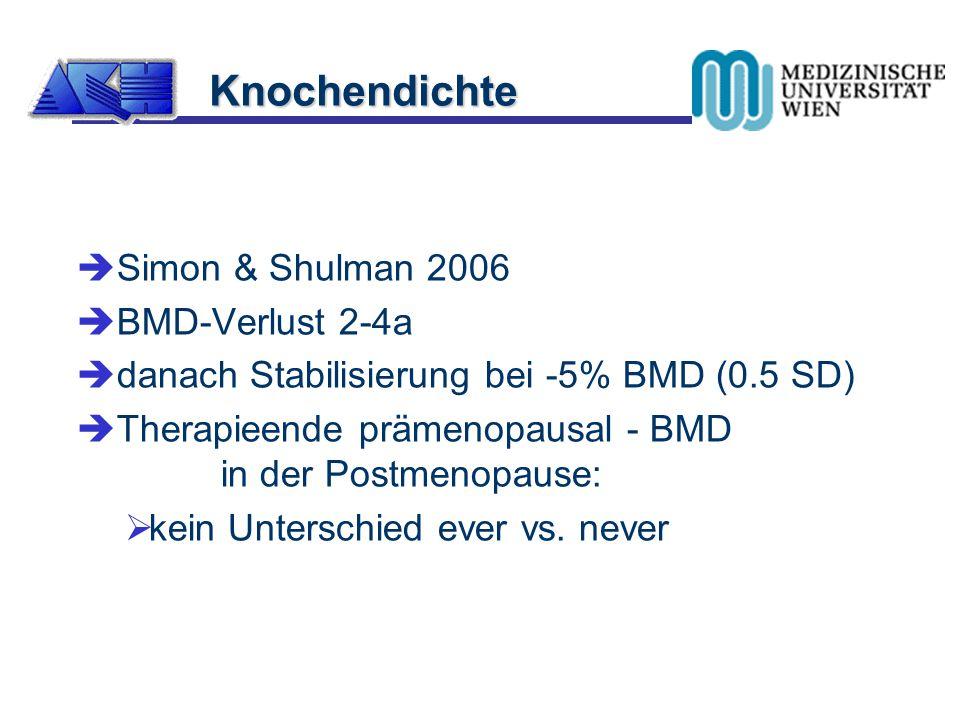 Knochendichte Simon & Shulman 2006 BMD-Verlust 2-4a