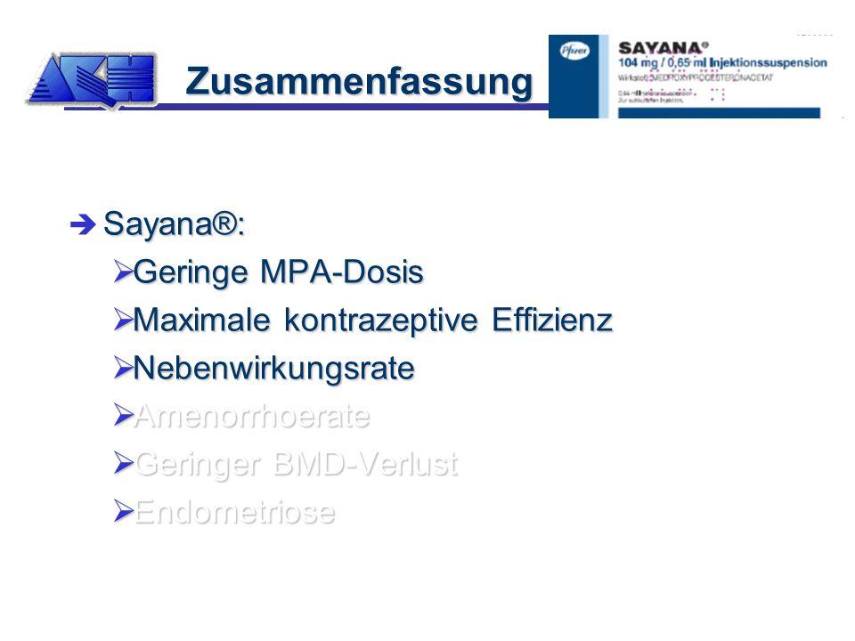 Zusammenfassung Geringe MPA-Dosis Maximale kontrazeptive Effizienz