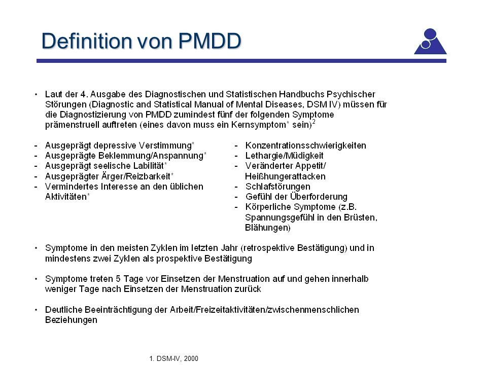Definition von PMDD 1. DSM-IV, 2000