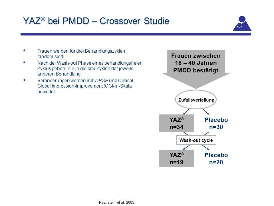 YAZ® bei PMDD – Crossover Studie