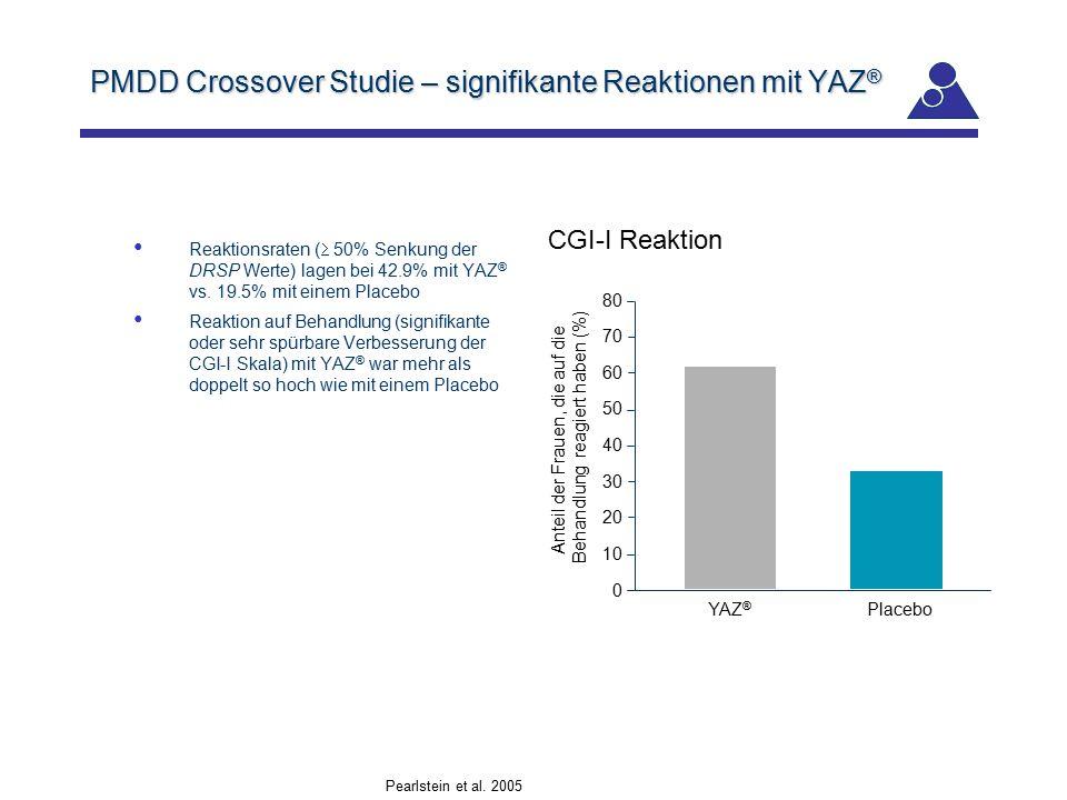 PMDD Crossover Studie – signifikante Reaktionen mit YAZ®