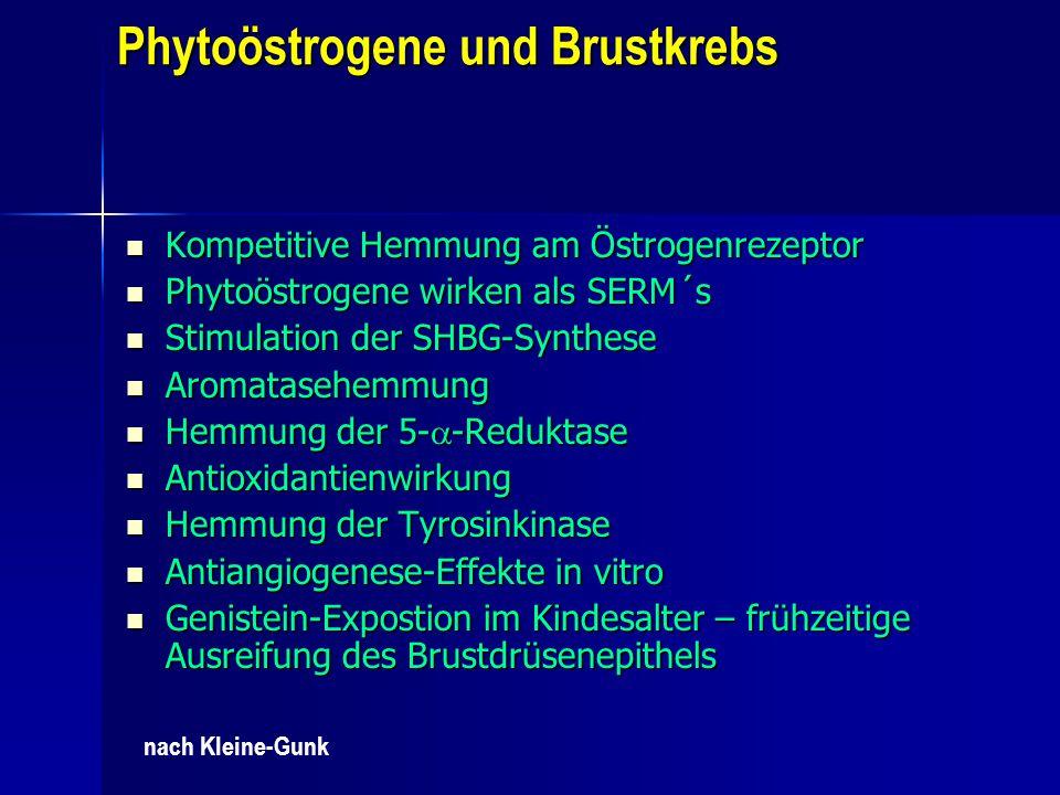 Phytoöstrogene und Brustkrebs