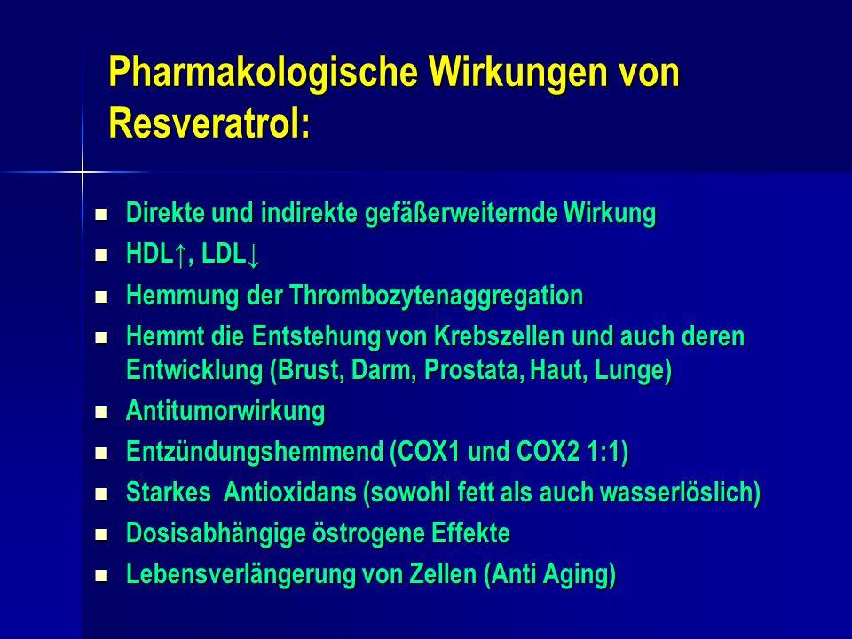 Pharmakologische Wirkungen von Resveratrol: