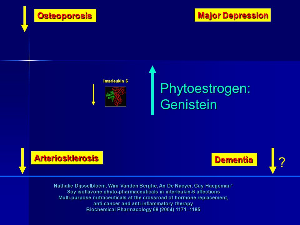 Phytoestrogen: Genistein Osteoporosis Major Depression