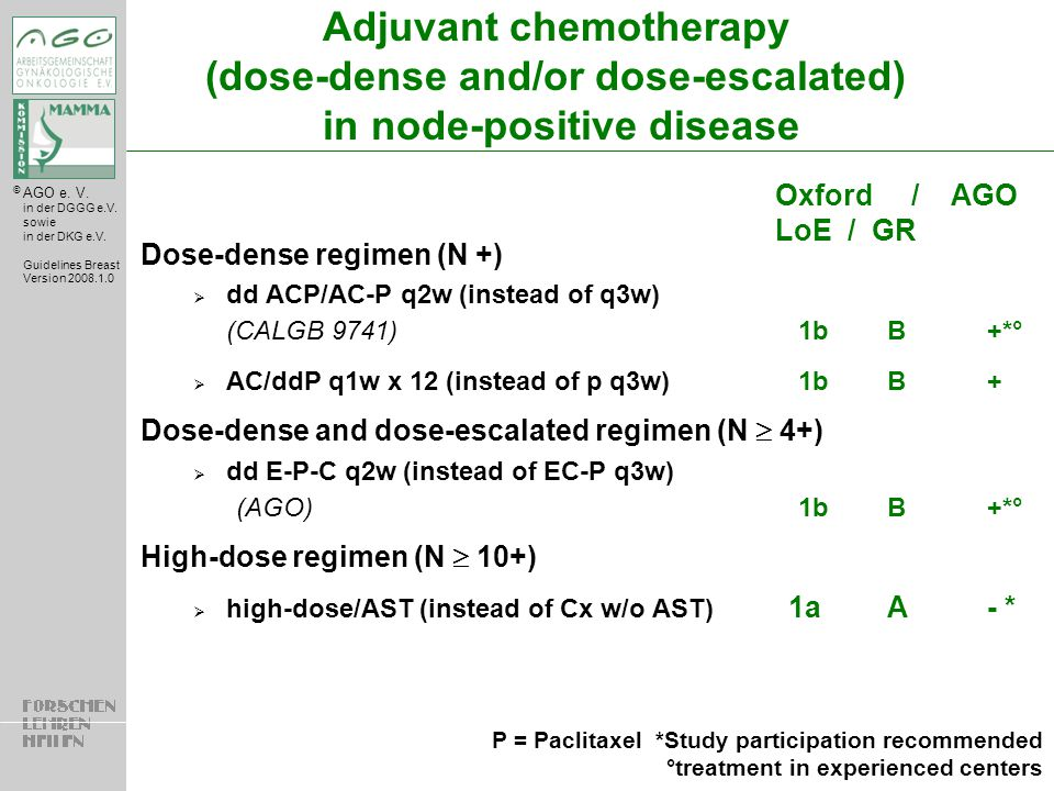 Adjuvant chemotherapy (dose-dense and/or dose-escalated) in node-positive disease