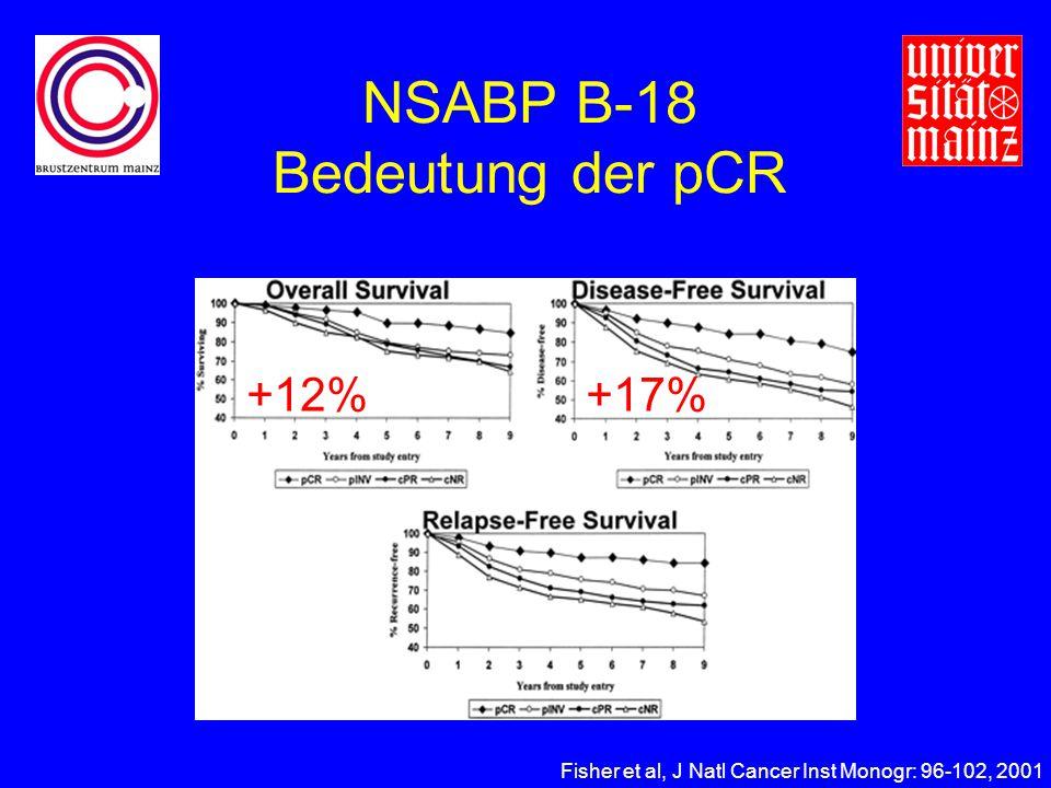 NSABP B-18 Bedeutung der pCR