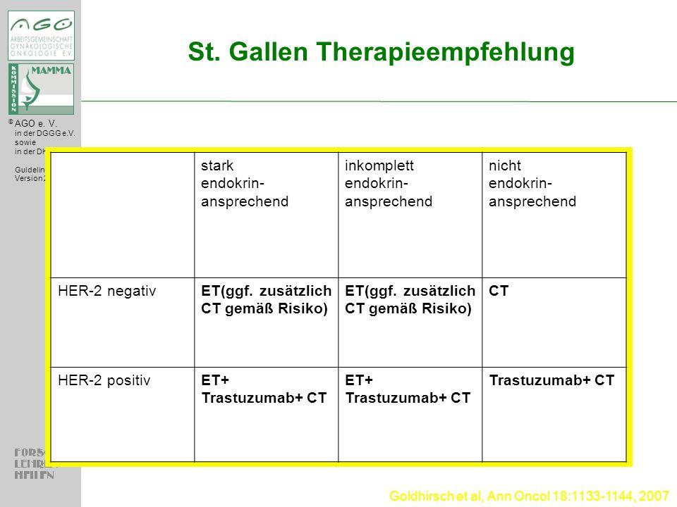 St. Gallen Therapieempfehlung