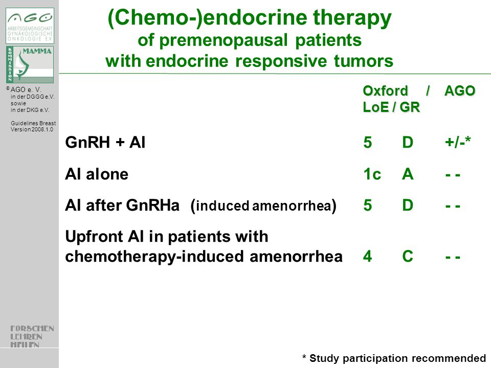 (Chemo-)endocrine therapy
