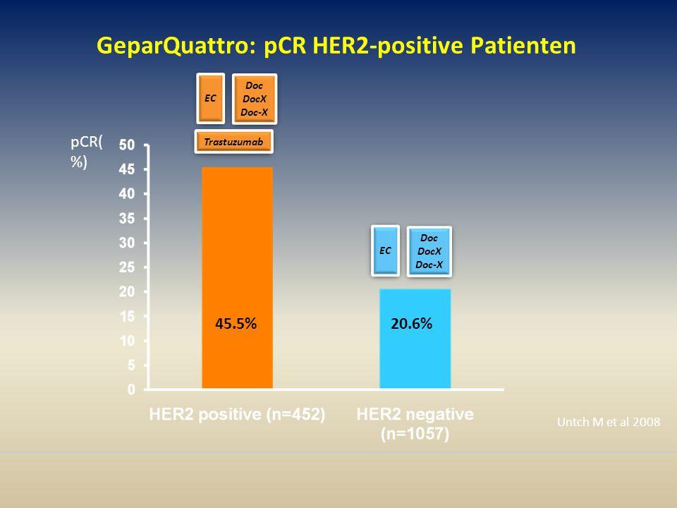 GeparQuattro: pCR HER2-positive Patienten