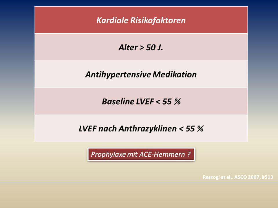 Kardiale Risikofaktoren Alter > 50 J. Antihypertensive Medikation