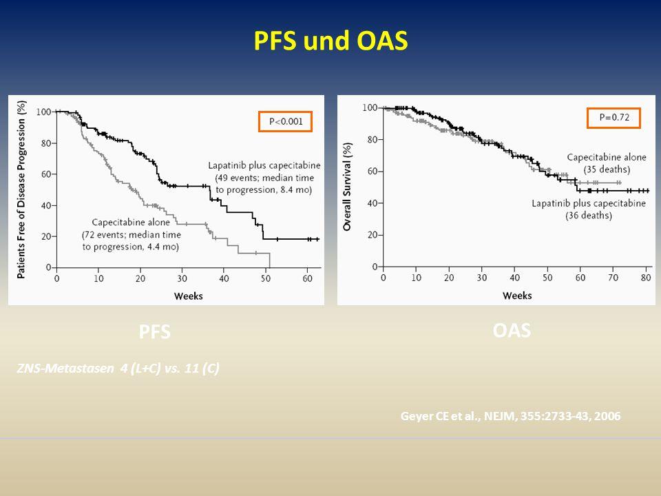 PFS und OAS PFS OAS ZNS-Metastasen 4 (L+C) vs. 11 (C)