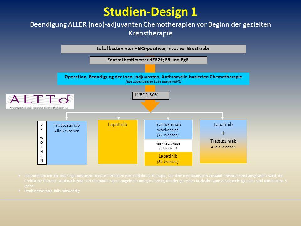 Studien-Design 1 Beendigung ALLER (neo)-adjuvanten Chemotherapien vor Beginn der gezielten Krebstherapie