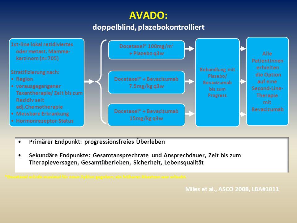 AVADO: doppelblind, plazebokontrolliert