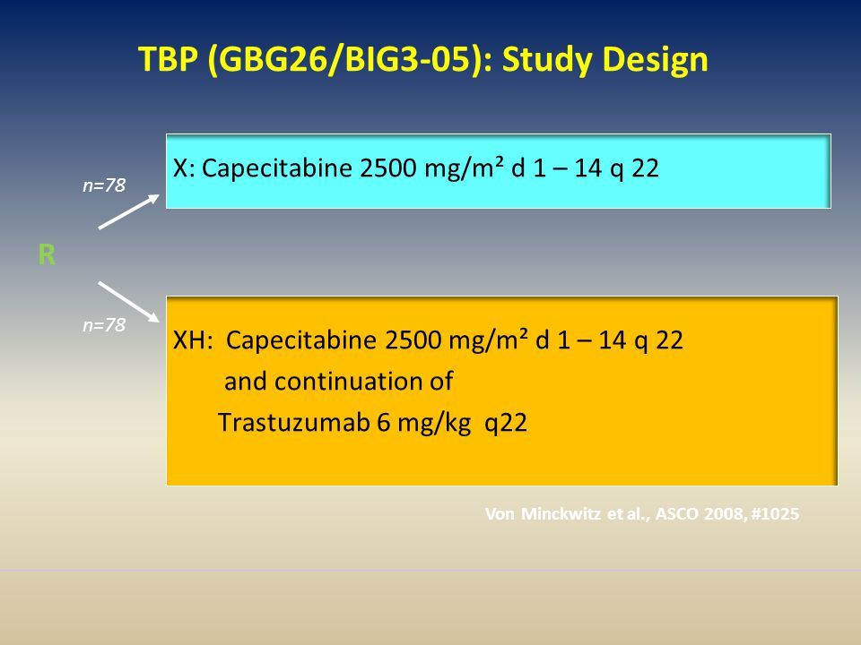 TBP (GBG26/BIG3-05): Study Design