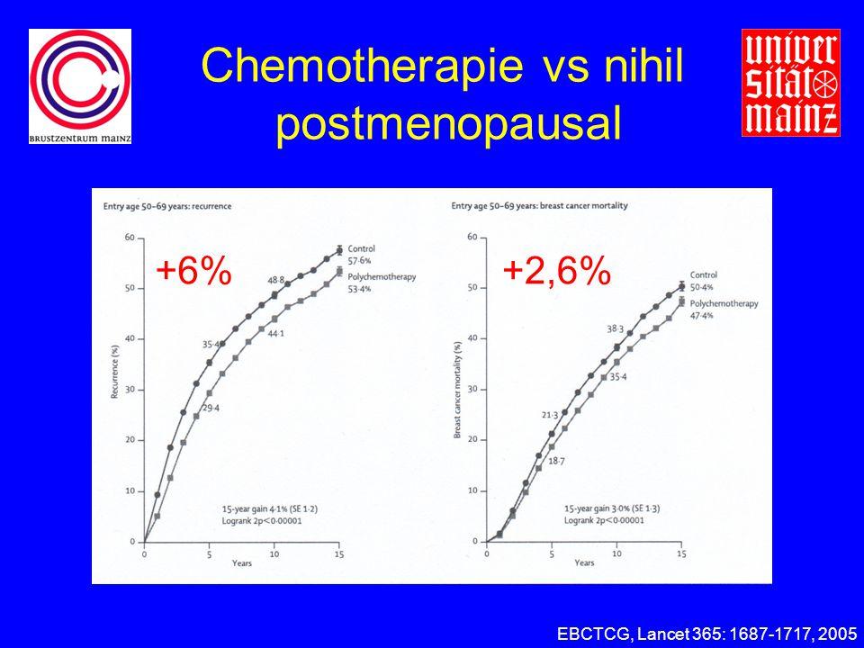 Chemotherapie vs nihil postmenopausal
