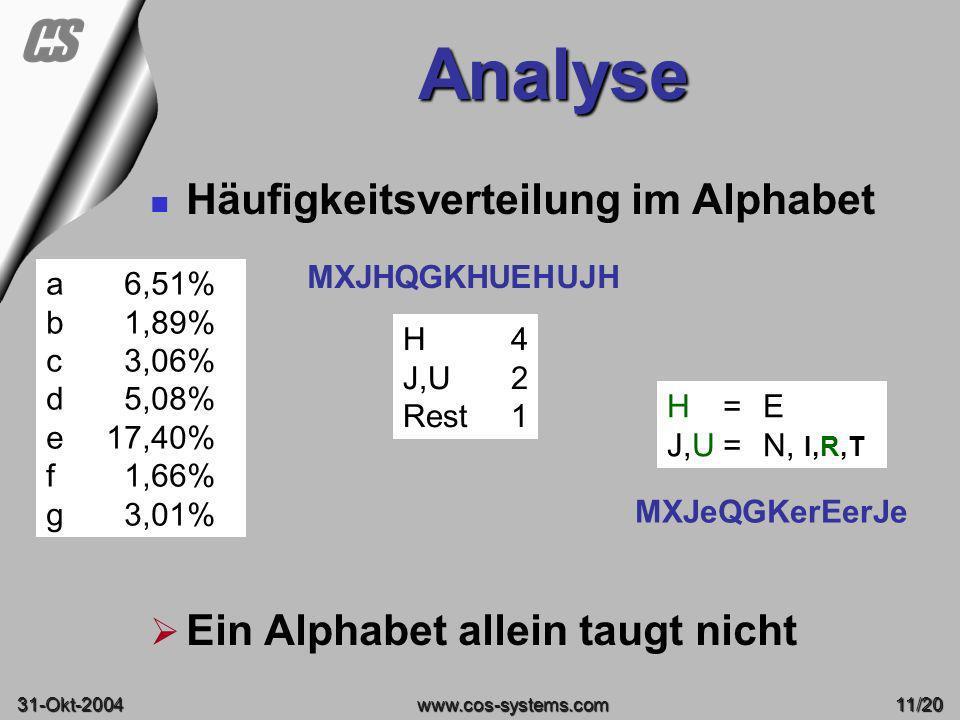 Analyse Häufigkeitsverteilung im Alphabet