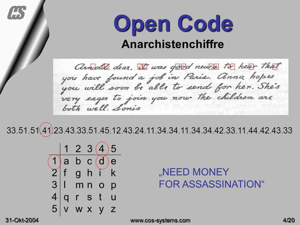 Open Code Anarchistenchiffre 1 2 3 4 5 1 a b c d e 2 f g h i k