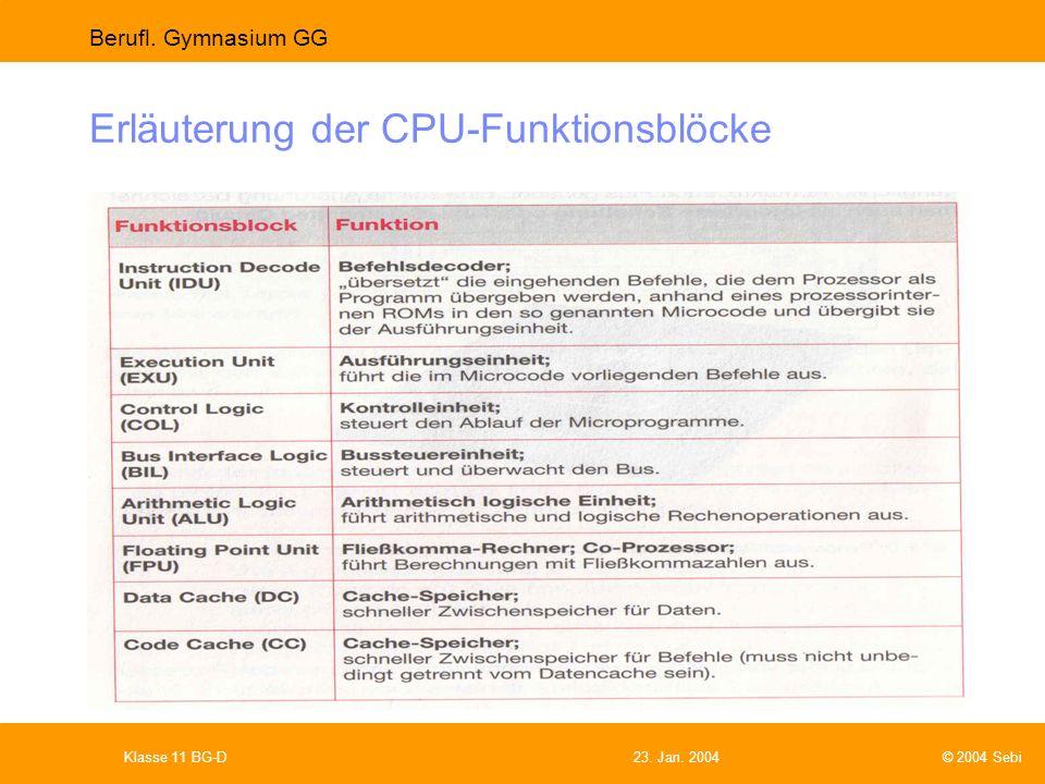 Erläuterung der CPU-Funktionsblöcke