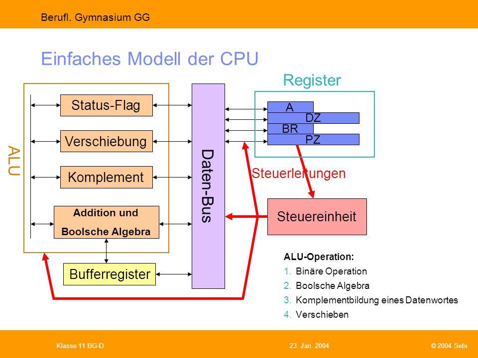 Einfaches Modell der CPU