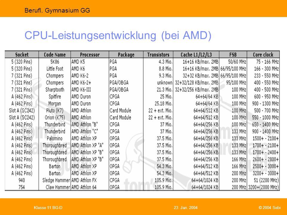 CPU-Leistungsentwicklung (bei AMD)