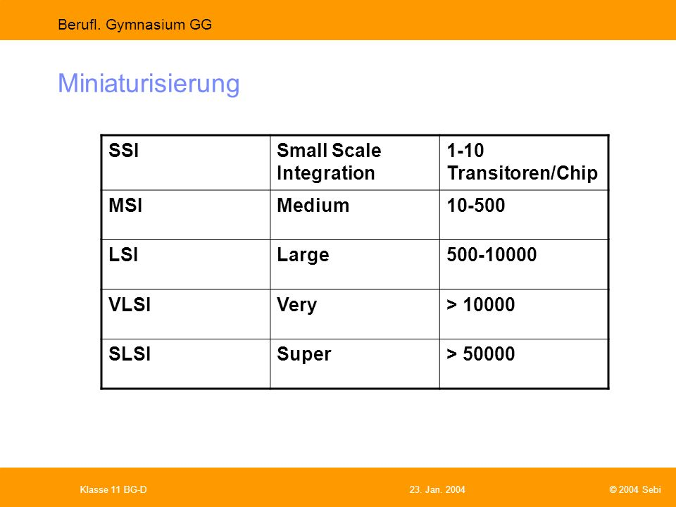 Miniaturisierung SSI Small Scale Integration 1-10 Transitoren/Chip MSI