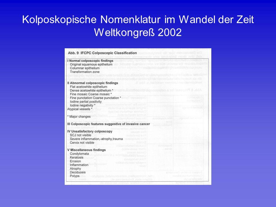 Kolposkopische Nomenklatur im Wandel der Zeit Weltkongreß 2002
