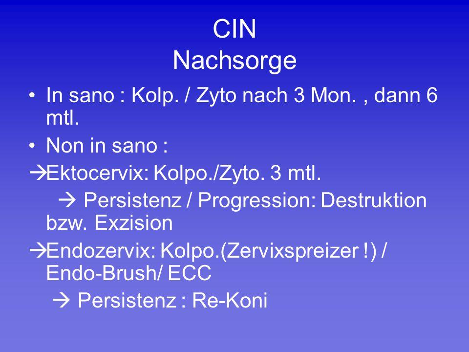 CIN Nachsorge In sano : Kolp. / Zyto nach 3 Mon. , dann 6 mtl.