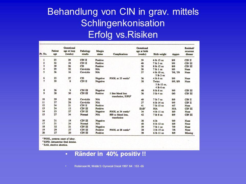 Behandlung von CIN in grav. mittels Schlingenkonisation Erfolg vs