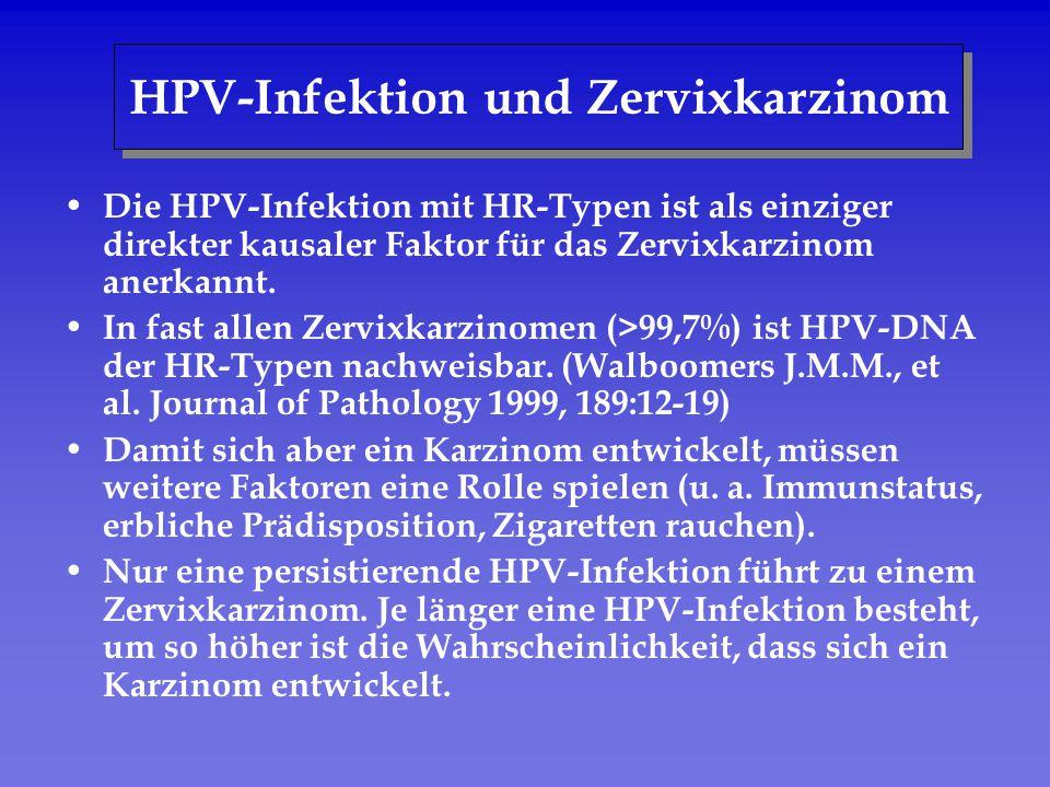 HPV-Infektion und Zervixkarzinom