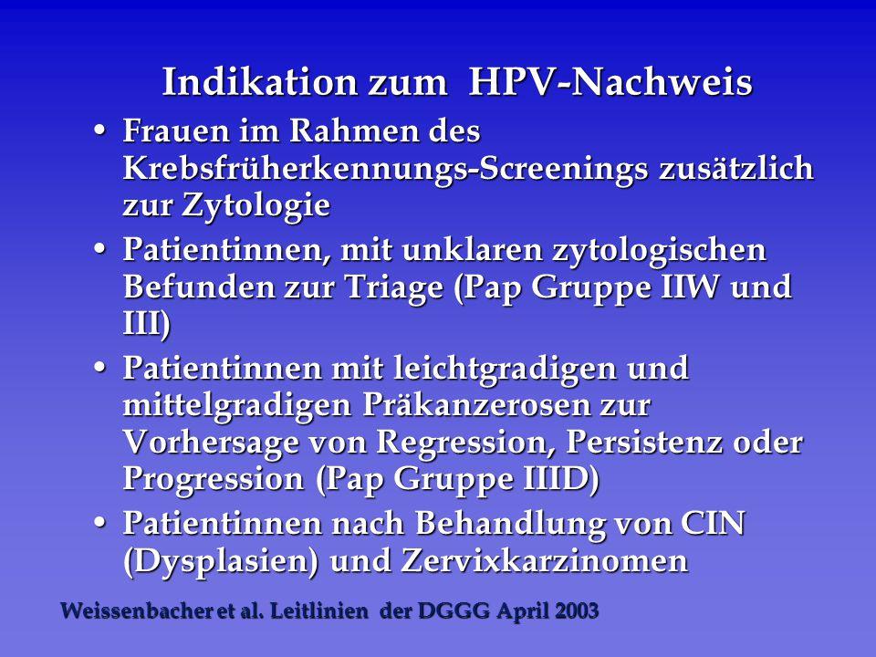 Indikation zum HPV-Nachweis