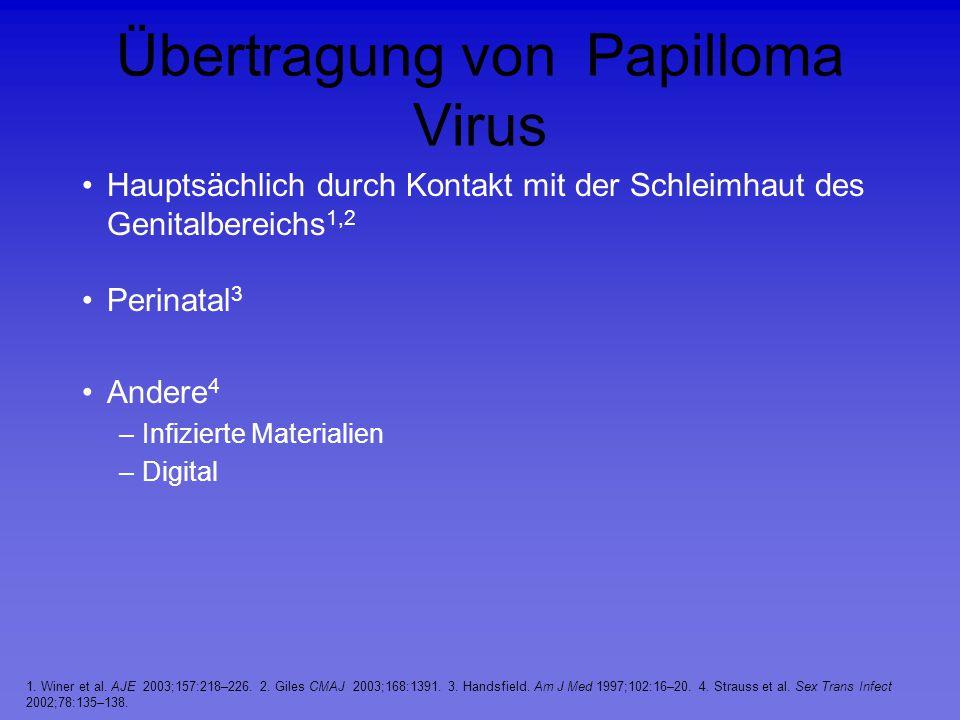 Übertragung von Papilloma Virus