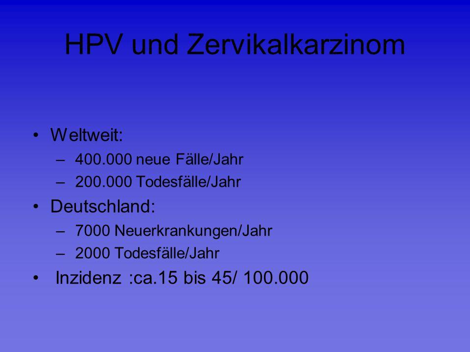 HPV und Zervikalkarzinom