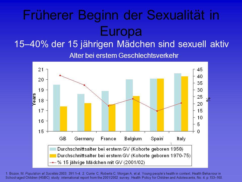 Früherer Beginn der Sexualität in Europa