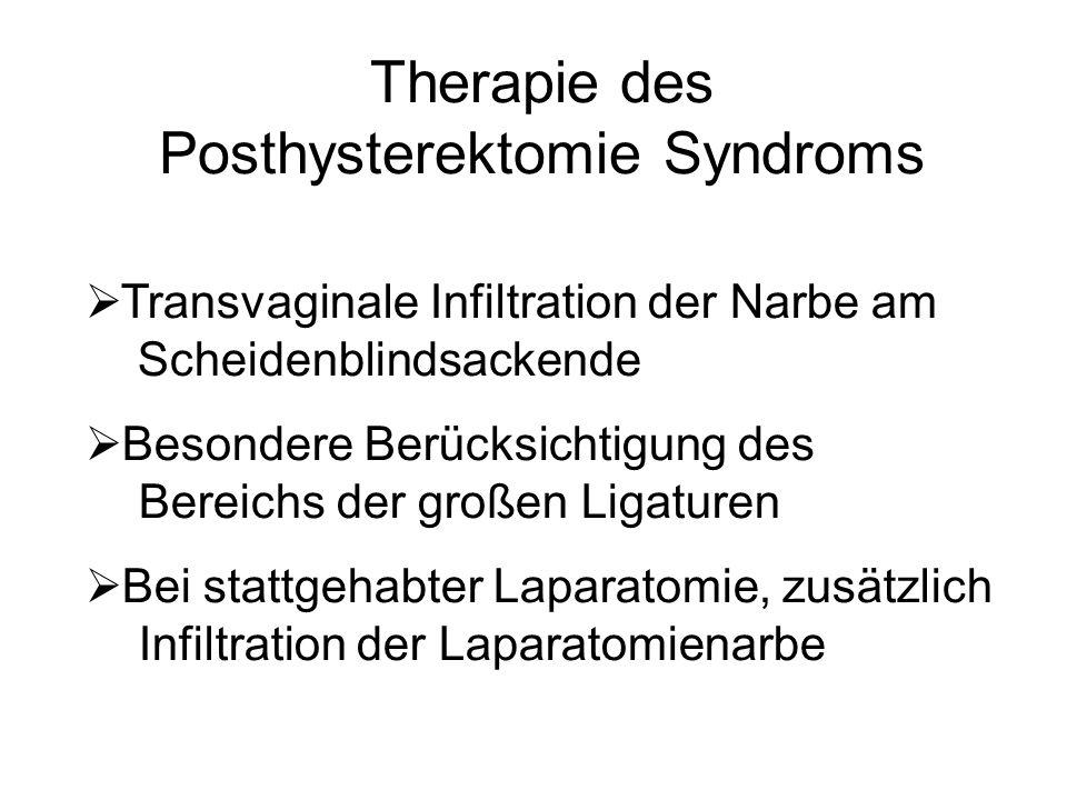 Therapie des Posthysterektomie Syndroms