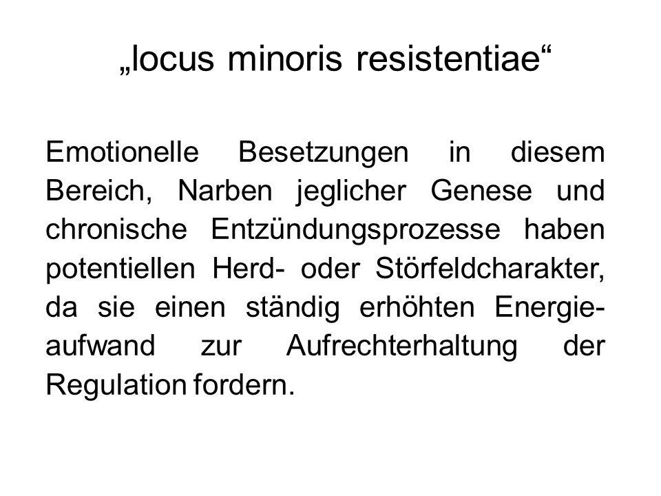 """""""locus minoris resistentiae"""