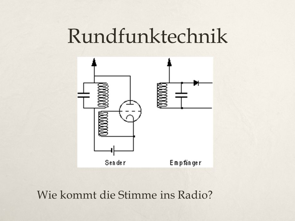 Rundfunktechnik Wie kommt die Stimme ins Radio