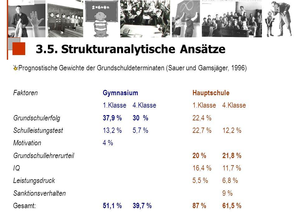 3.5. Strukturanalytische Ansätze
