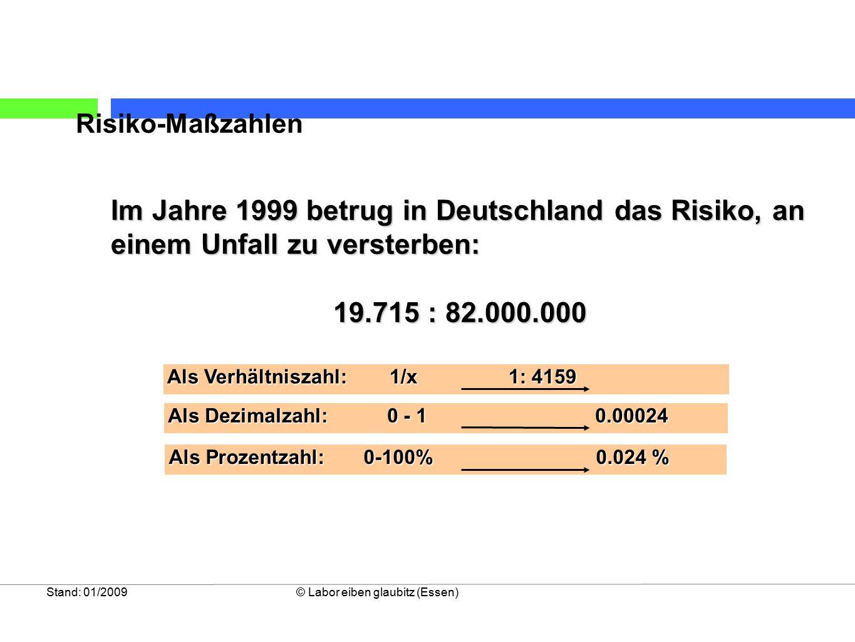 Risiko-Maßzahlen Im Jahre 1999 betrug in Deutschland das Risiko, an einem Unfall zu versterben: 19.715 : 82.000.000.