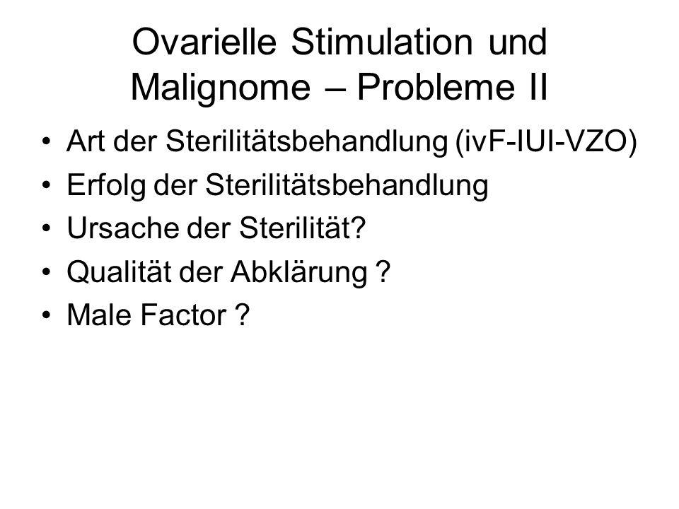 Ovarielle Stimulation und Malignome – Probleme II