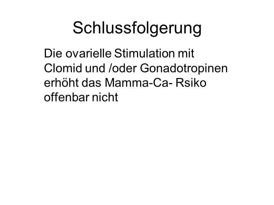 Schlussfolgerung Die ovarielle Stimulation mit Clomid und /oder Gonadotropinen erhöht das Mamma-Ca- Rsiko offenbar nicht.