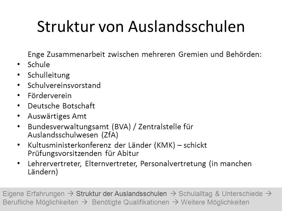 Struktur von Auslandsschulen