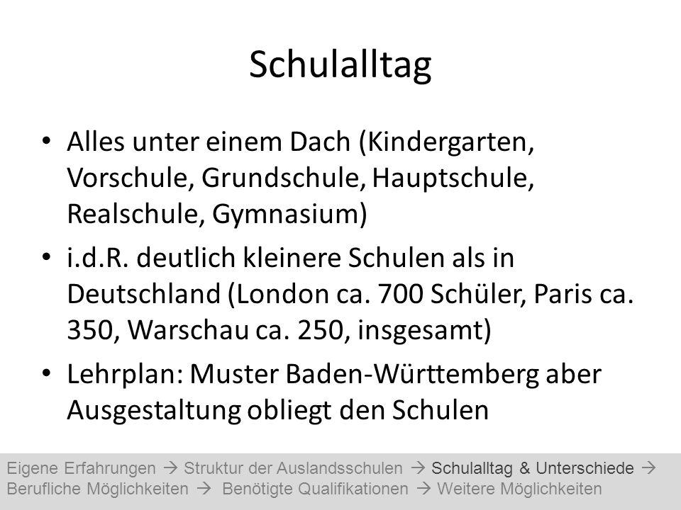 Schulalltag Alles unter einem Dach (Kindergarten, Vorschule, Grundschule, Hauptschule, Realschule, Gymnasium)