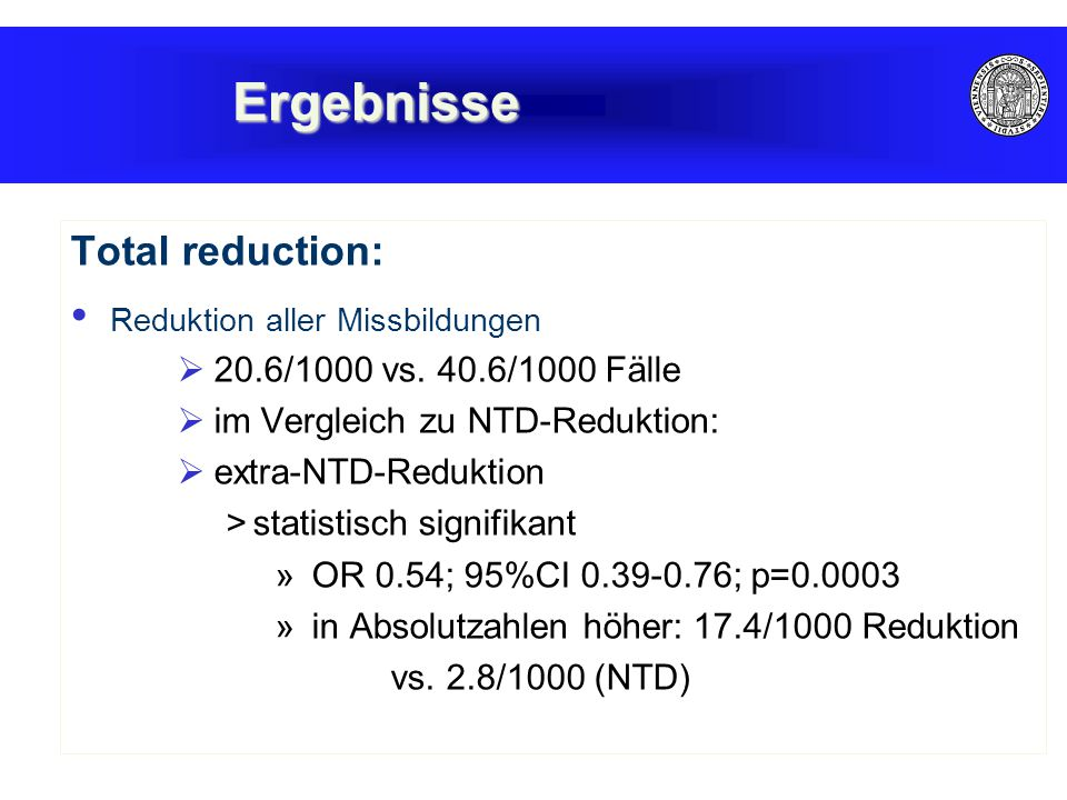 Ergebnisse Total reduction: 20.6/1000 vs. 40.6/1000 Fälle